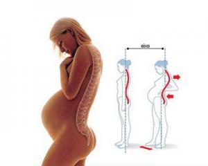 postura-gravidez